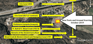 project at the former Erie Canal Village
