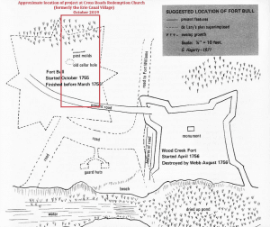 suggested location of fort bull map